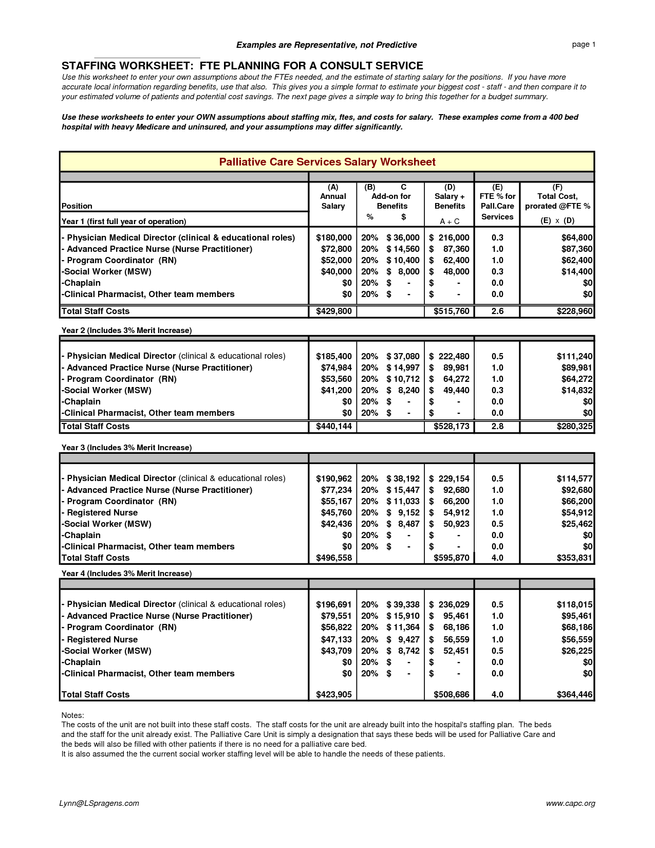 Template For Home Budget | Template | Resume | Service