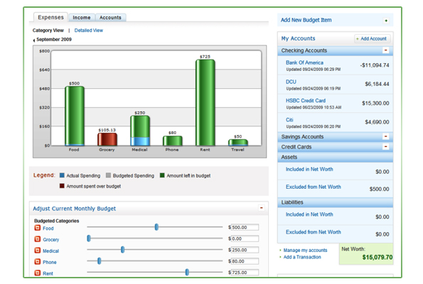 Easy Financial Planning  Budgeting with Easy to use Dashboard