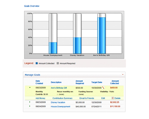 Free Personal Finance Software for Budget planning  Money Management