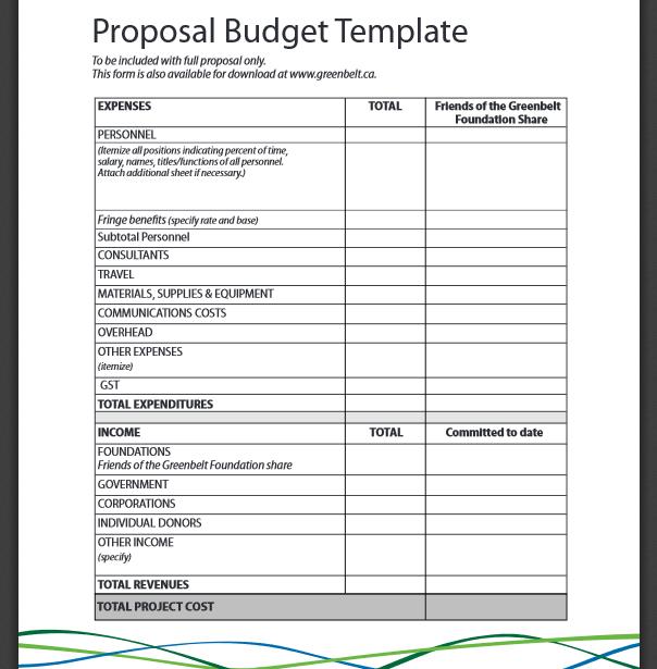 Business proposal writing pdf