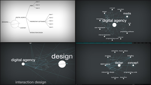 Four interface prototypes