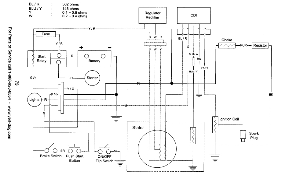 Yamaha Scooter Wiring Diagrams Index listing of wiring diagrams