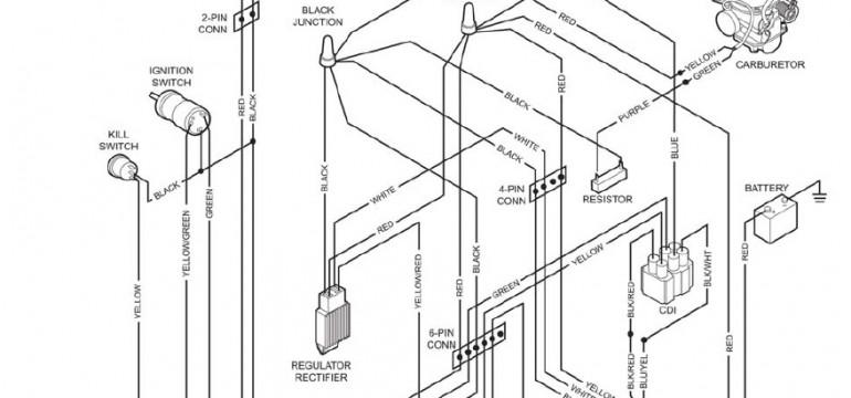 Roketa 150 Wiring Diagram - Yvvoxuuessiew \u2022