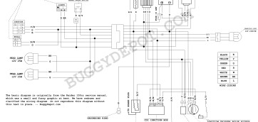 110cc Atv Wiring Diagram Remote Buggy Depot Technical Center Page 3 Of 3 Buggydepot