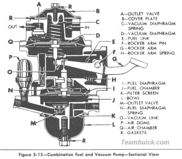 cadillac fuel pump diagram