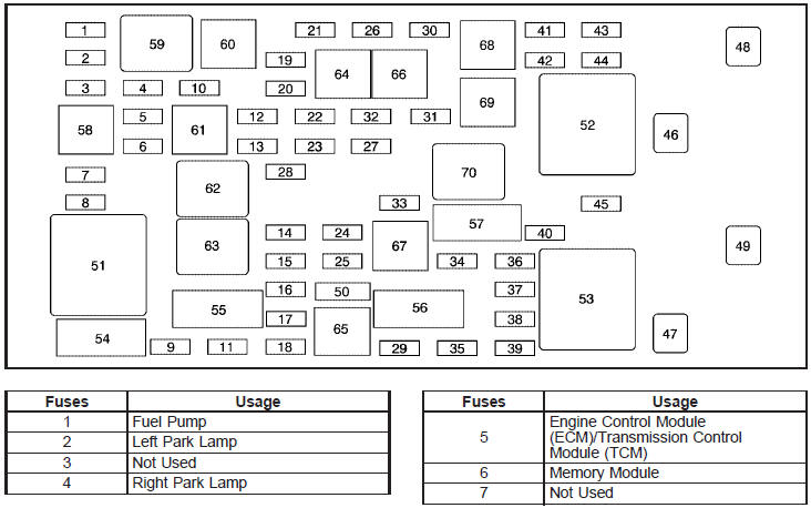 Buick Lucerne Fuse Box - Wiring Diagram Detailed