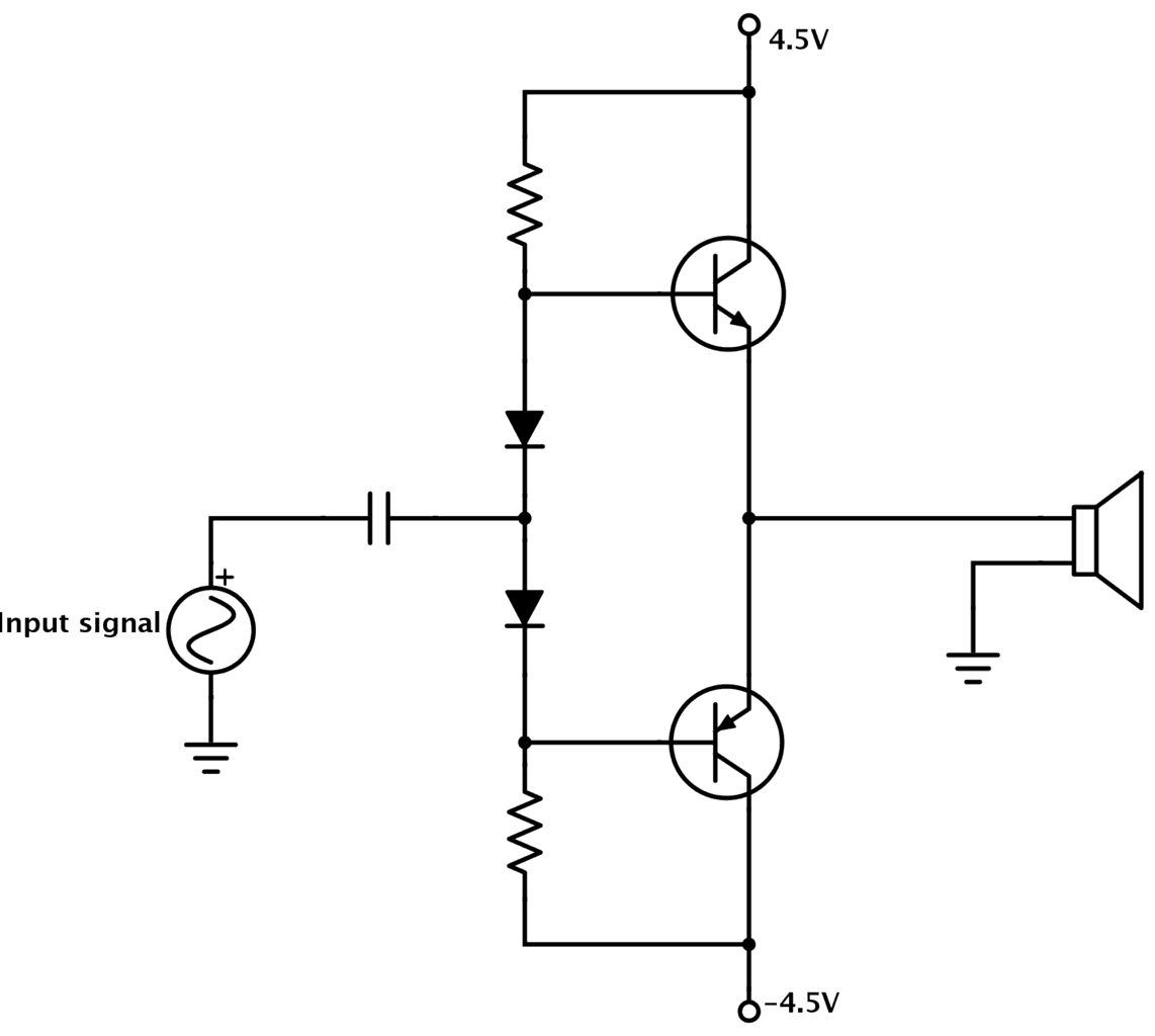 grounding in electronic circuit