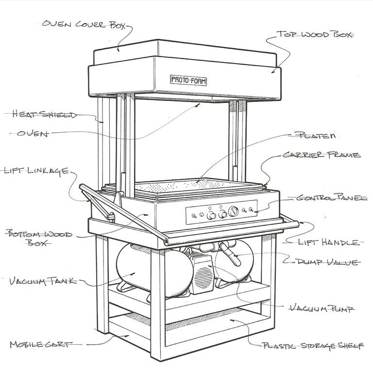 vacuum forming diagram