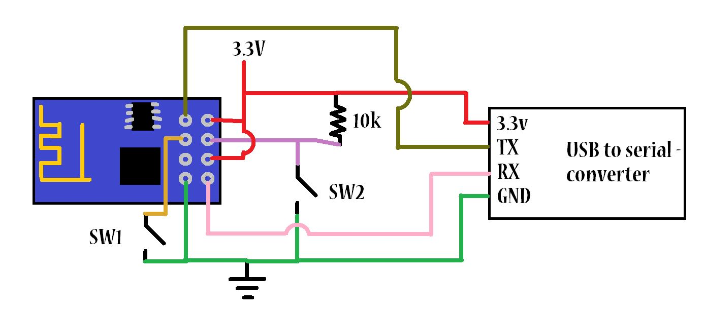 Plc Wiring Schematic Auto Electrical Diagram Whirlpool Dryer Wed5840sw0 Circuit Of Series Parallel Testing Board