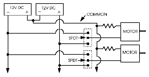 12 volt dc wiring supplies