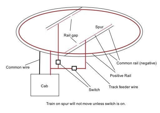 atlas train track wiring
