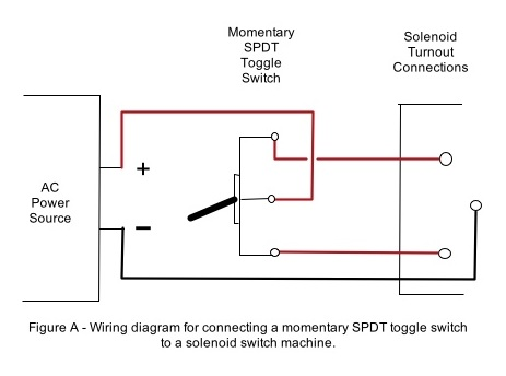 Solenoid Switch Wiring Diagram - Wiring Diagrams