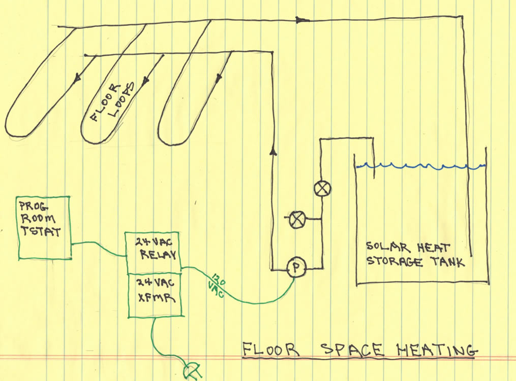 Wiring Diagram In Floor Heat Boiler Controls Wiring Diagrams