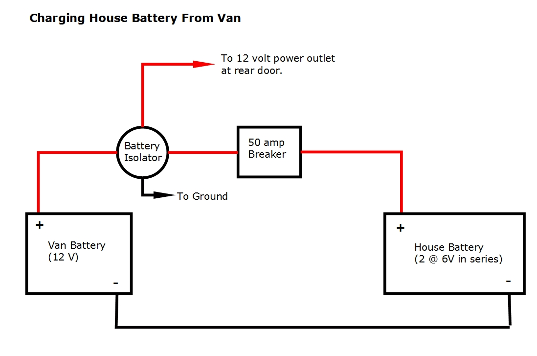 12v battery box wiring diagram promaster diy camper van conversion