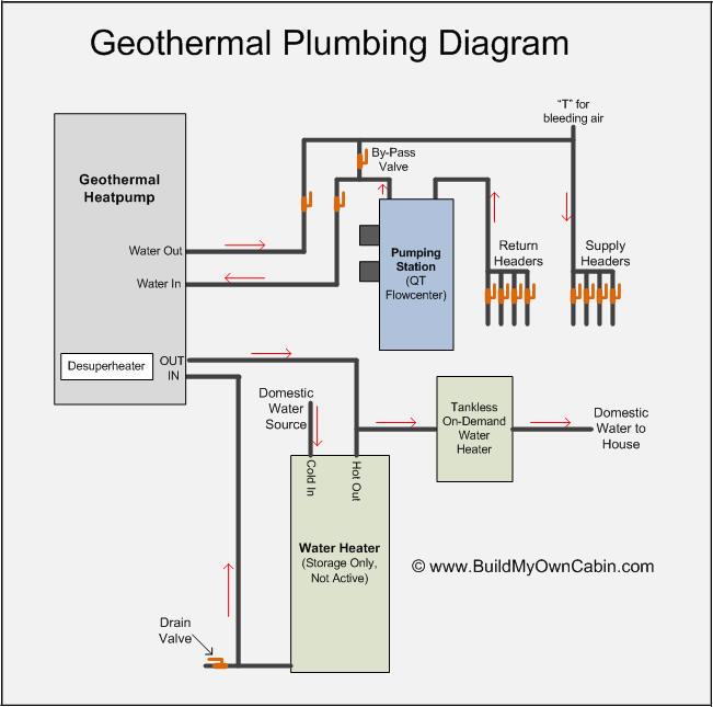 Piping Schematic Ground Source Heat Pump - 1418derma-liftde \u2022