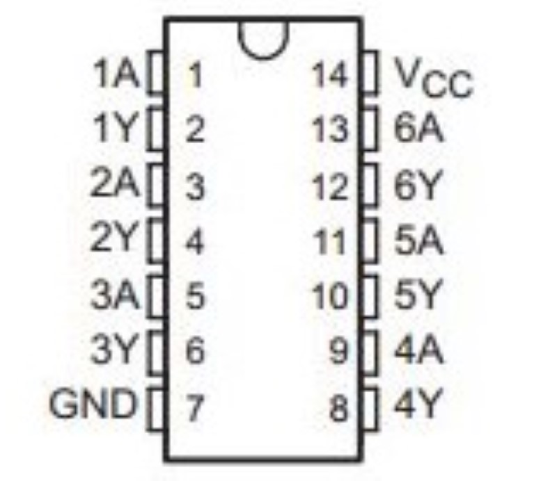 integrated circuit hex inverter so14