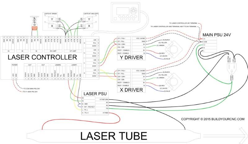 Dixon Ztr Wiring Diagram Wiring Schematic Diagram