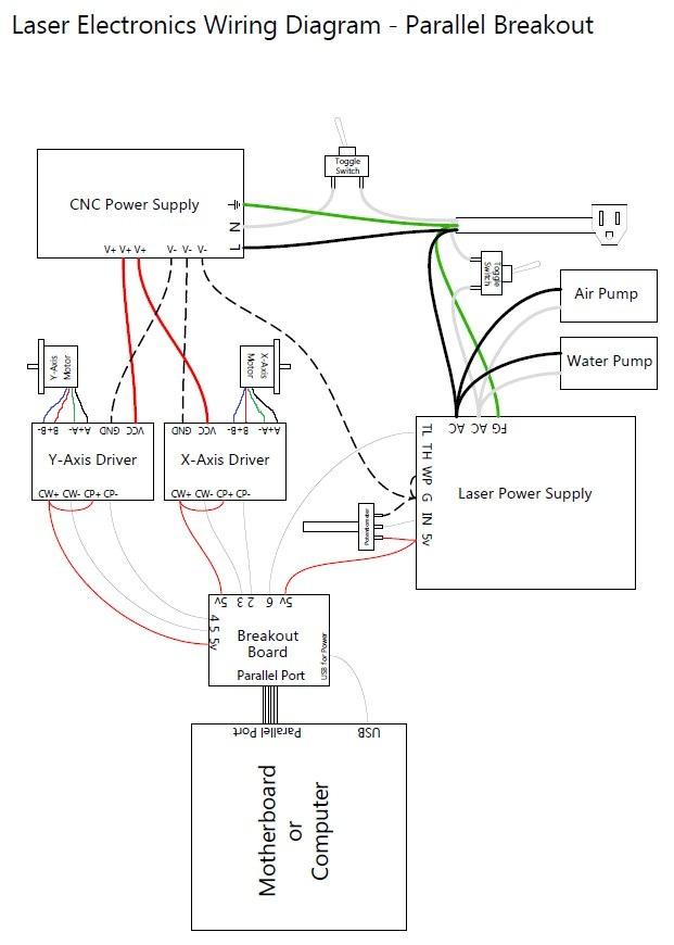 wiring diagram for woodmizer laser