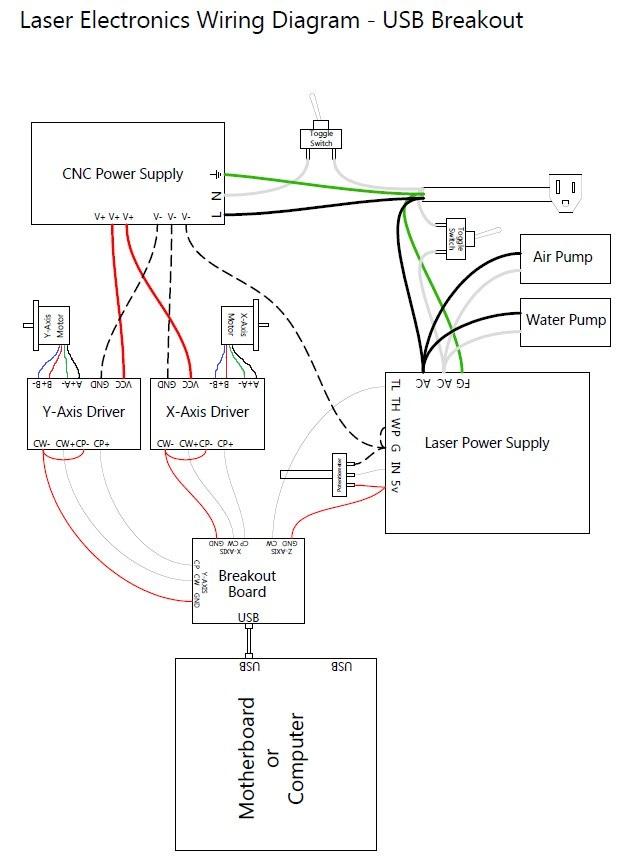 usb wiring diagram shield