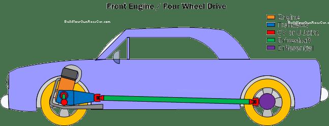 drag racing engine diagram