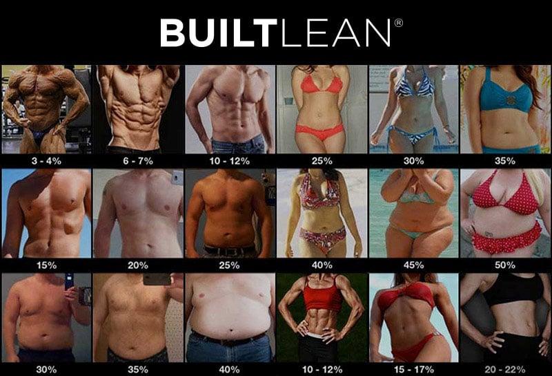 Body Fat Percentage Photos of Men  Women 2019 - BuiltLean