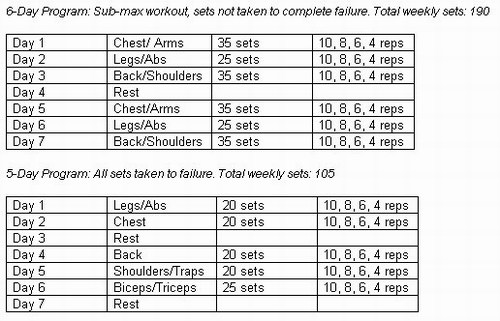 comingoff1jpg (500×321) fotos Pinterest Workout plans - weekly exercise plans