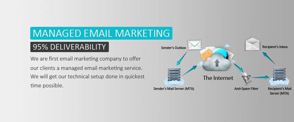 Bulk Smtp Server Email Marketing Service Dedicated Smtp Server