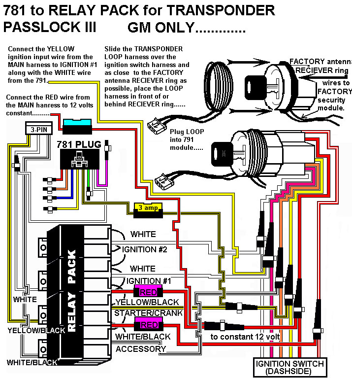 Gm Alarm Wiring Diagram - Wiring Diagram Progresif