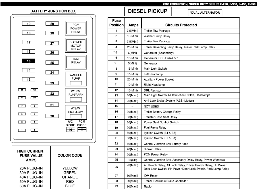 12 ford f 350 fuse panel diagram