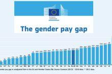 stipendi-genere-UE