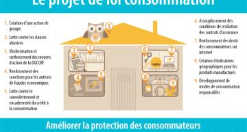 Loi Hamon et e-commerce : méfiez-vous des solutions clés en main