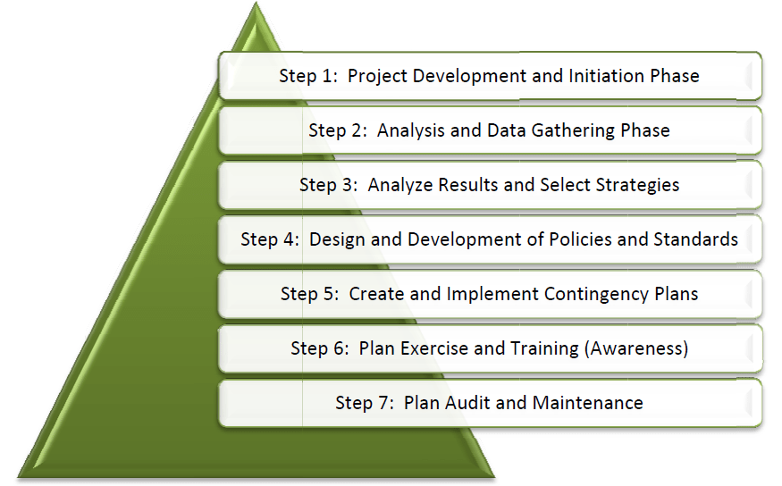 template for construction business plan