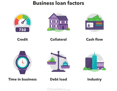 6 Most Important Business Loan Requirements | Business.org