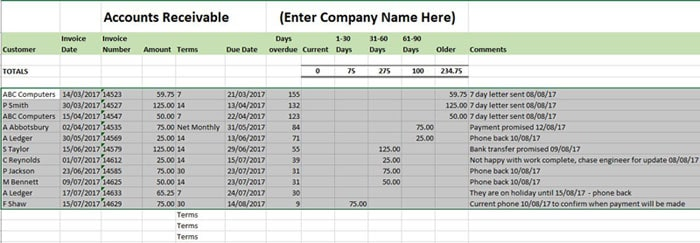 Accounts Receivable Ledger Template - Business Accounting Basics