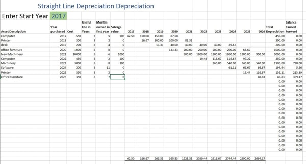 Depreciation Schedule - Free Depreciation Excel Template