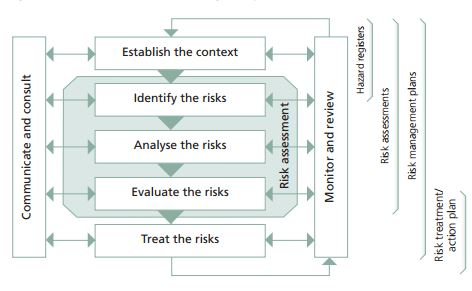 Let\u0027s talk about risk How\u0027s your risk management plan? - Business
