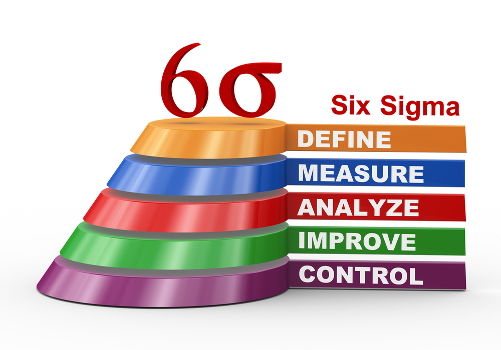 how to get six sigma certification