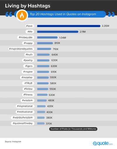 Instagram Revenue and Usage Statistics (2018) - Business ...