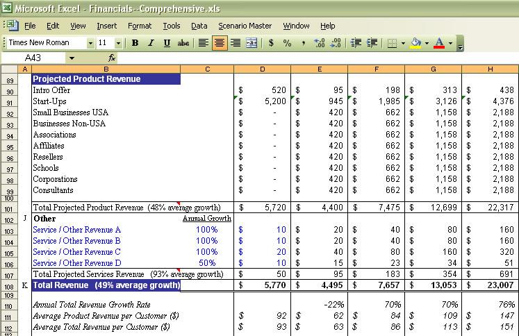 Raise capital! BizPlanBuilder® business plan software template - financial business plan template