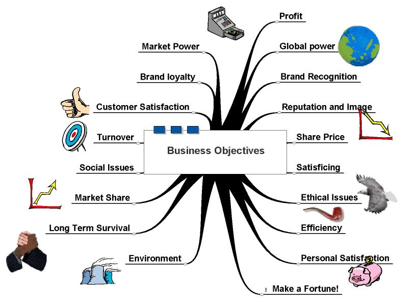 business pipeline Archives - Business Pundit