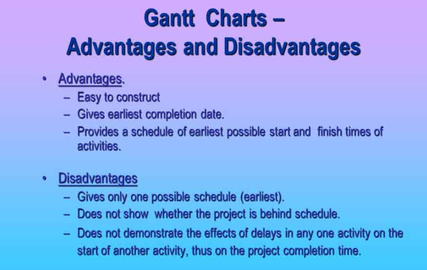 Advantages and Disadvantages of the Gantt chart