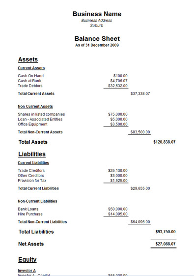 Free Sample Balance Sheet Template