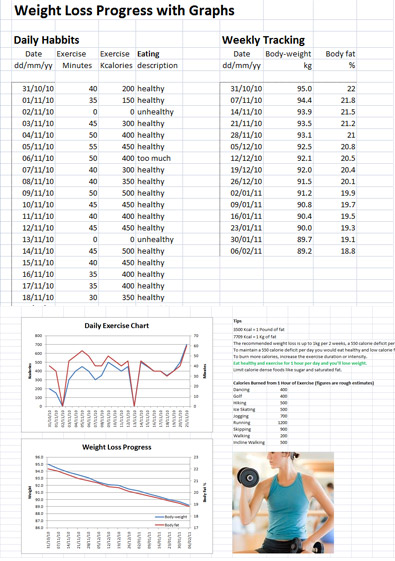 Free Sample Weight Loss Spreadsheet Template
