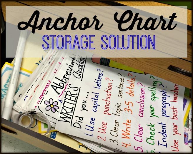 Anchor-Chart-Storage-Solutionjpg - anchor charts