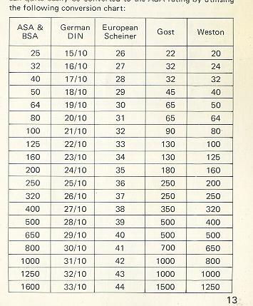 units of measurement conversion chart pdf - Manqalhellenes - unit conversion chart