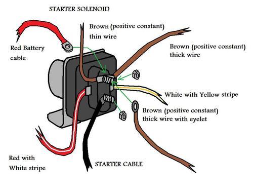 Ford 2000 Tractor Wiring Diagram 6 Volt System Starter Solenoid 12v Universal Lucas Butler Auto Mart