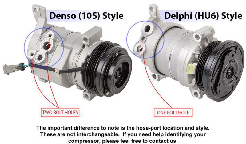 Need a new AC compressor for your 1999-2002 Chevy Silverado or GMC