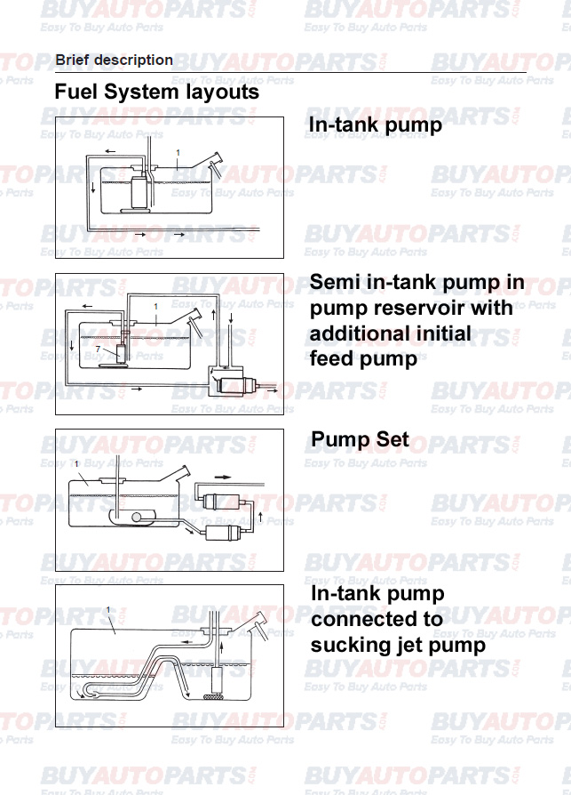 Fuel System Layout