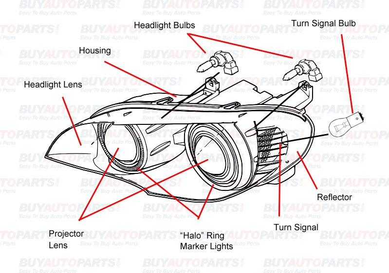 Car Lights Diagram - 4aguaeoiiurbanecologistinfo \u2022