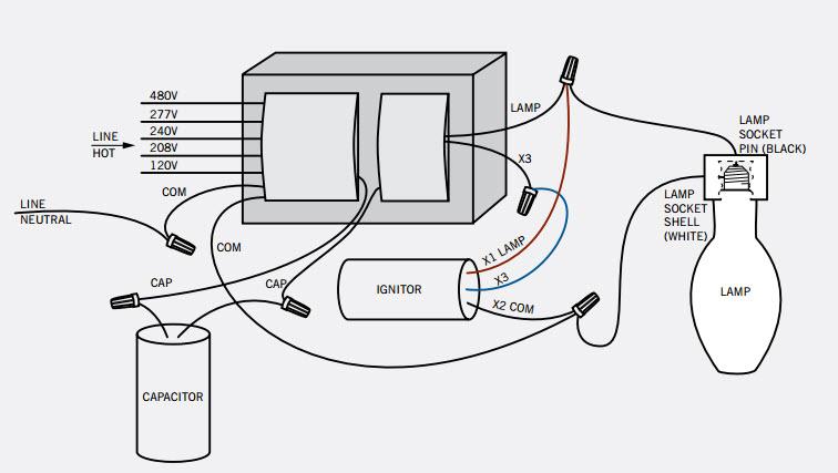 hps ballast wiring diagram